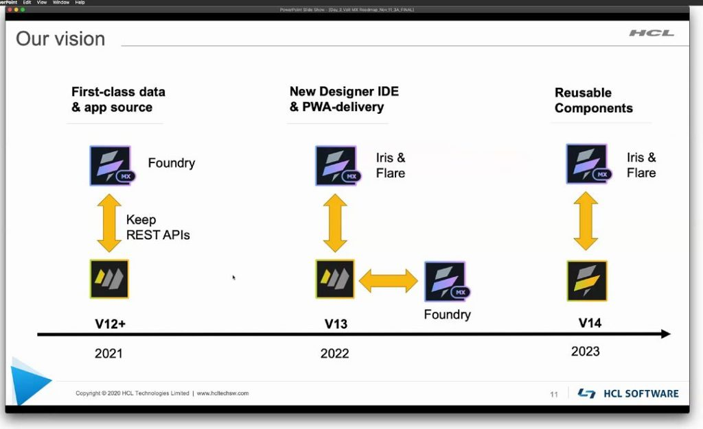 Foundry and Iris roadmap fro Volt MX